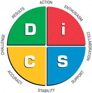 Everything Disc, Dominance Influencing Steadiness conscientious